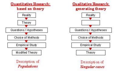 qualitative research and evaluation methods michael patton pdf