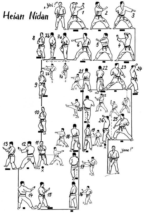 Heian Nidan Movements