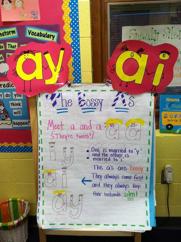 "The Bossy a's... ""ai"" and ""ay"". Love this idea. I can incorporate this ..."