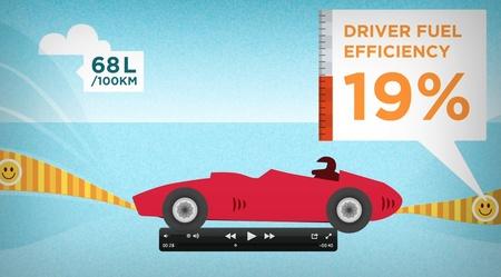 Snart dags för global världscup i Eco driving? | Svensk Åkeritidning