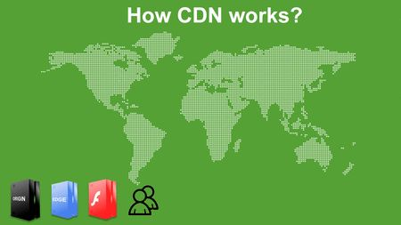 How CDN (Content Delivery Network) at 5centsCDN works? Learn here: http://bit.ly/1OR0pf4