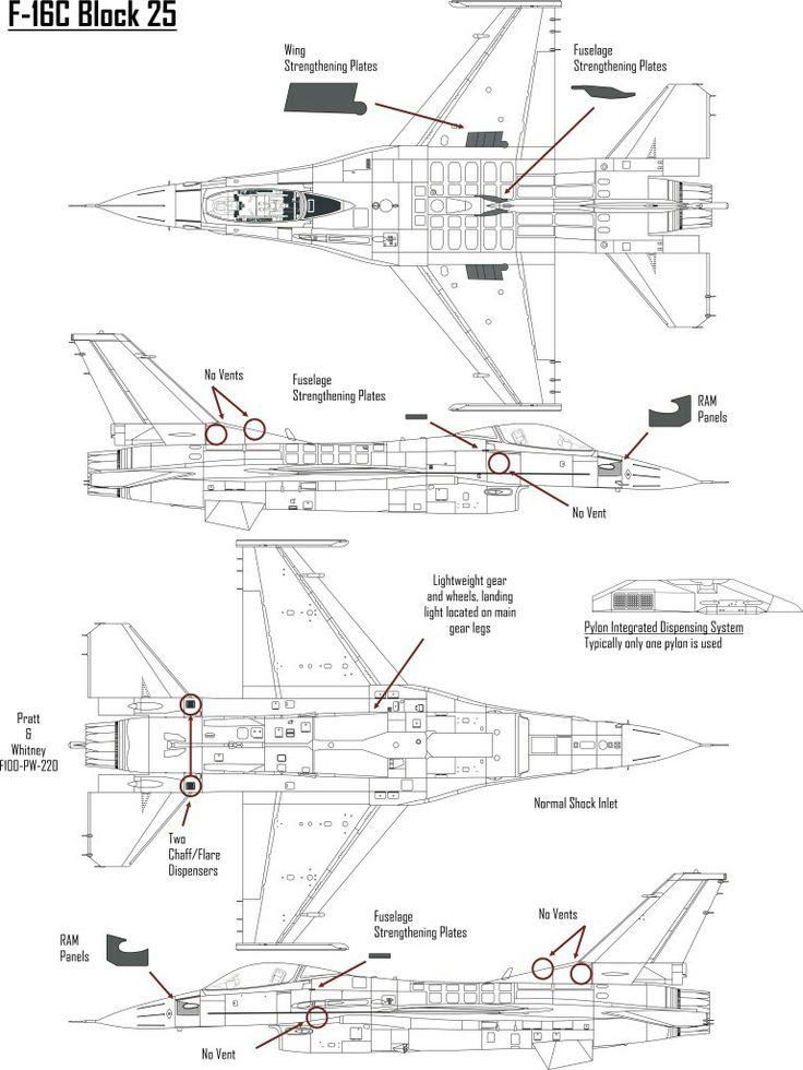 f 16 engine diagram