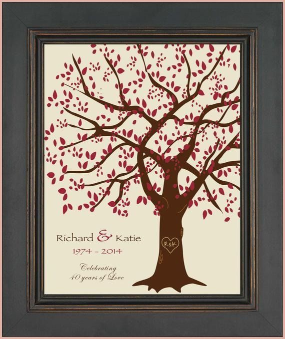 Best Totally Free 9 Miraculous 40th Wedding Anniversary Gift Ideas For Pare In 2020 40th Anniversary Gifts 40th Wedding Anniversary Gifts Anniversary Gifts For Parents