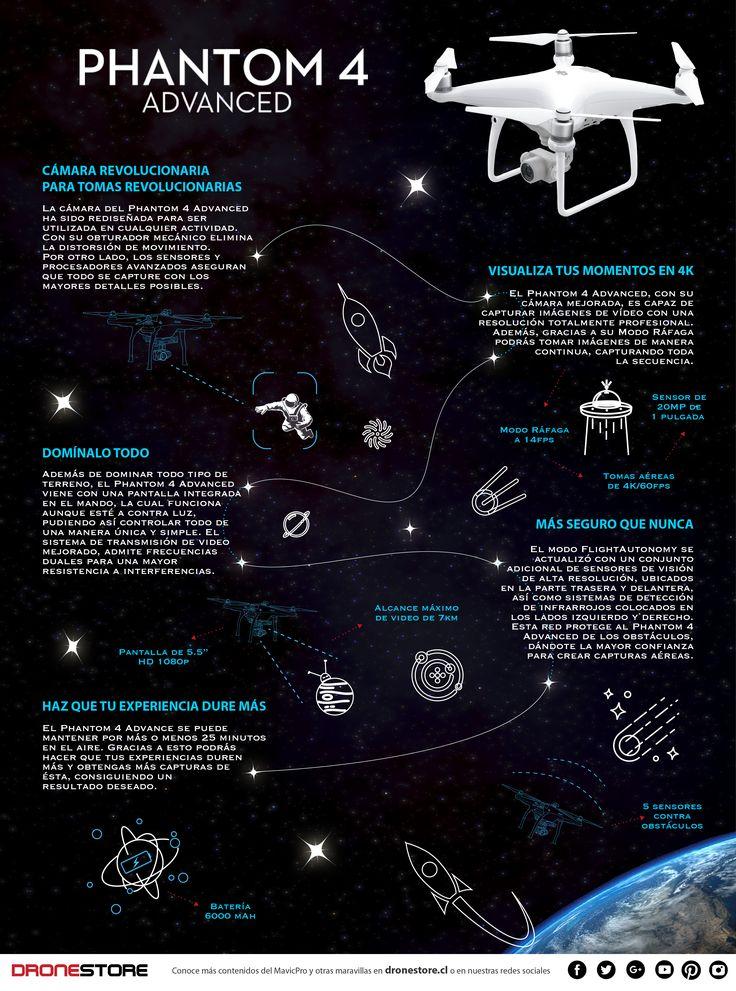 #Infografía de las características de un #Phantom4 AdvancedConsigue el tuyo en #Dronestore https://goo.gl/nqRRng