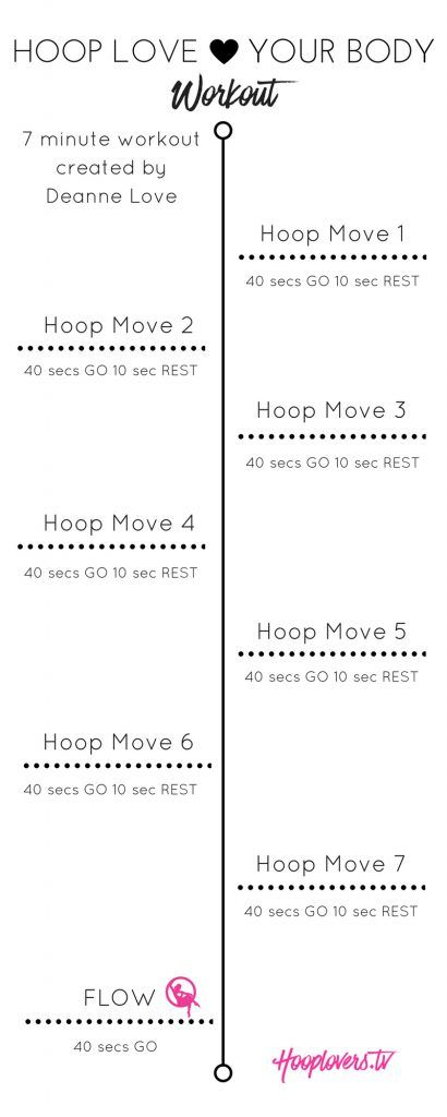 Hoop Love Your Body : A full body workout with your hula hoop http://ift.tt/2b38vEa  Hoop Love Your Body started from a desire to build a movement practice that was conscious connected and flexible. A series of workouts hoop drills and training sessions t