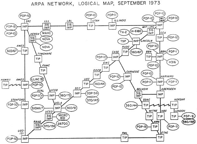 ARPANET Map, 1973