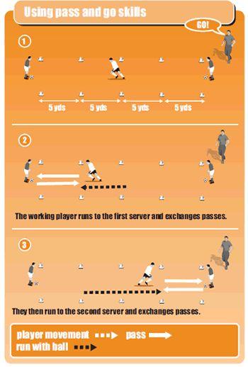 how to teach basic soccer skills