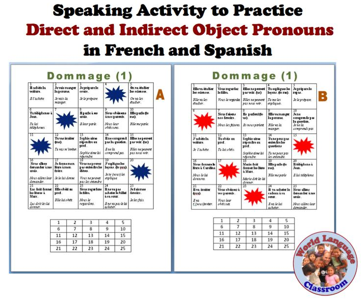 Speaking Activity to Practice Pronouns in a Foreign (World) Language. (French, Spanish) wlteacher.wordpress.com