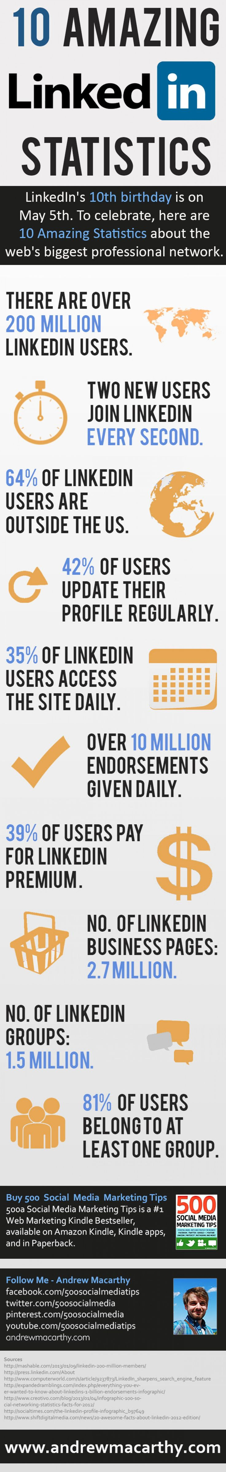 "LinkedIn is a business-centered social networking site that allows members to make connections to other business professionals.  This info graphic, ""10 Amazing LinkedIn Statistics for 2013,"" provides some great statistics about LinkedIn!  It really shows just how big LinkedIn has become and how many people it reaches.  By: Ariel L."