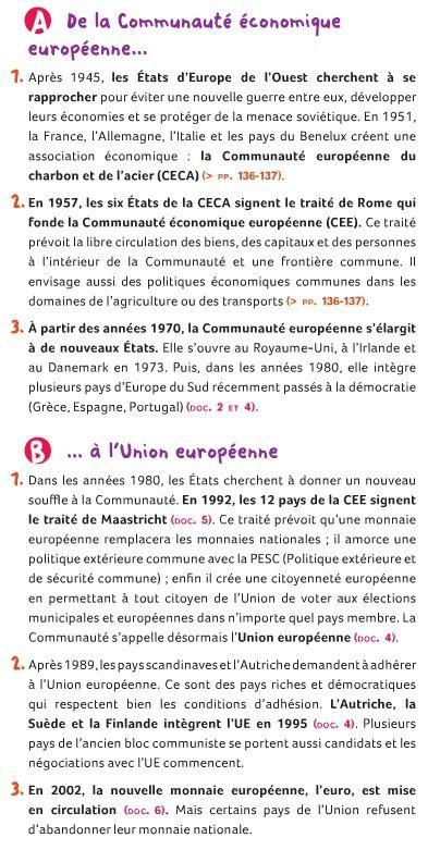 Cours manuel (Construction européenne)