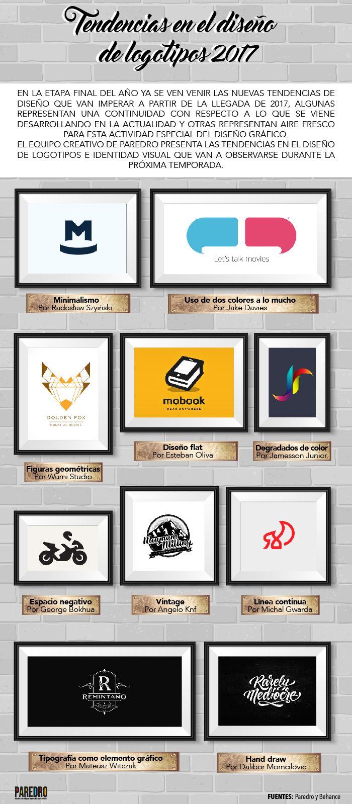 #Infografía: Las tendencias 2017 en diseño de logotipos http://www.paredro.com/?p=137769
