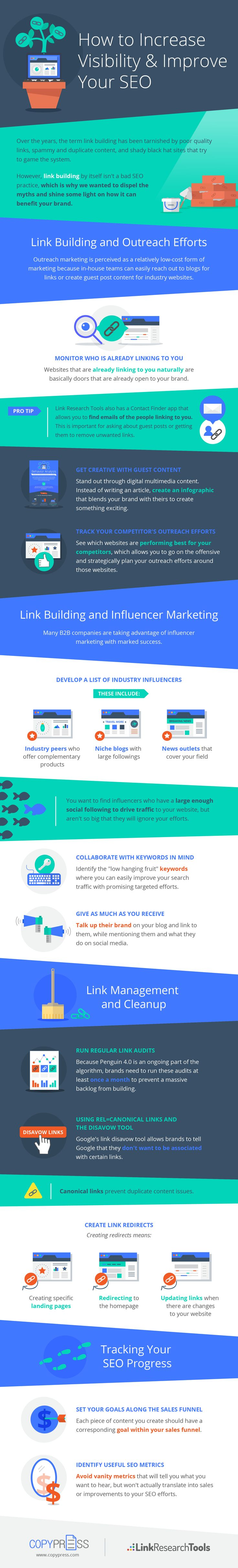 This new infographic from CopyPressoutlines some key best practices for link building, and why you should do it.
