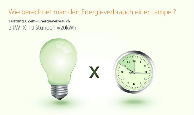 led lampen energieverbrauch auflistung bild der beedeeddccdfaeda blog
