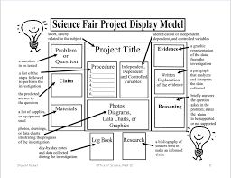 Image result for science fair board layout