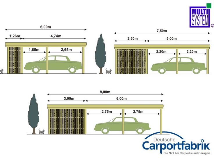 32 best Carport images on Pinterest | Canopies, Canopy and ...