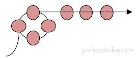 Perles d'Eden - Le tissage à angle droit ou right angle weave