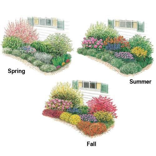 17 best images about garden plans on pinterest front for Spring hill nursery garden designs
