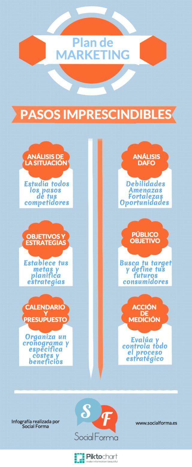 Plan de Marketing: pasos imprescindibles #infografia #infographic #marketing Leia os nossos artigos sobre Marketing Digital no Blog Estratégia Digital em http://www.estrategiadigital.pt/category/marketing-digital/