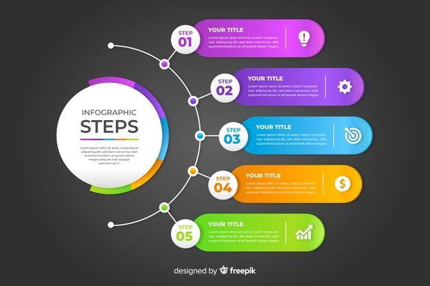 Download Professional Steps Infographic For Free Free Infographic Templates Infographic Infographic Design Template