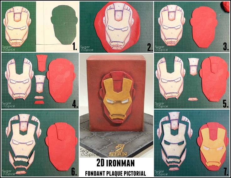 My Iron Man 2D mask pictorial Iron Man mask tutorial #fondant #sugar craft https://www.facebook.com/SugarandSpiceGourmandise
