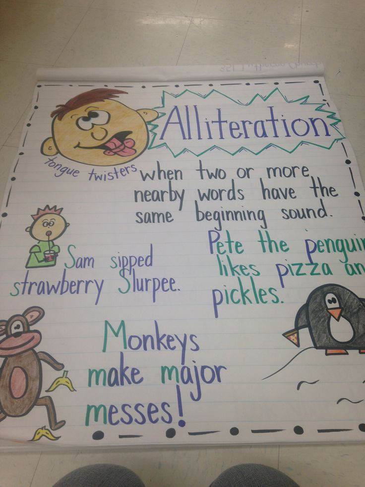 Alliteration anchor chart