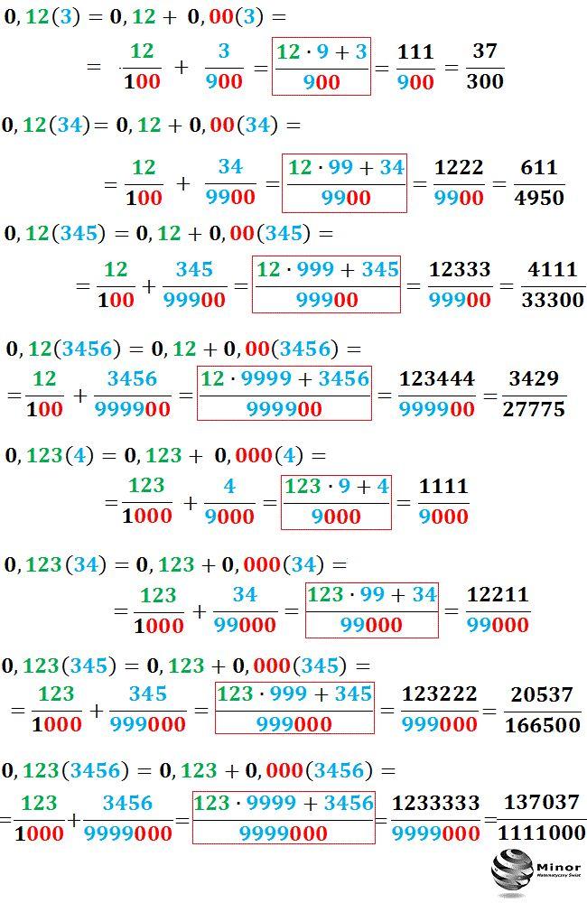 Algorytm zamiany ułamków dziesiętnych okresowych na ułamki zwykłe bez stosowania zbieżności szeregu geometrycznego.