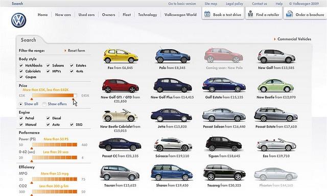 11 best IA Facet Navigation images on Pinterest Design patterns