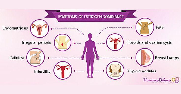 AFFECT BREAST CANCER RISK - Susan G. Komen