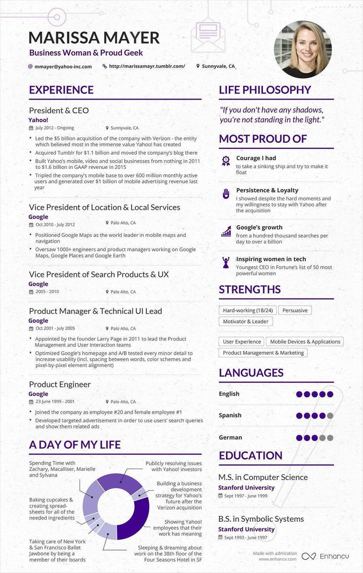 """Visual resume. I love the """"A day of my life"""" item."""