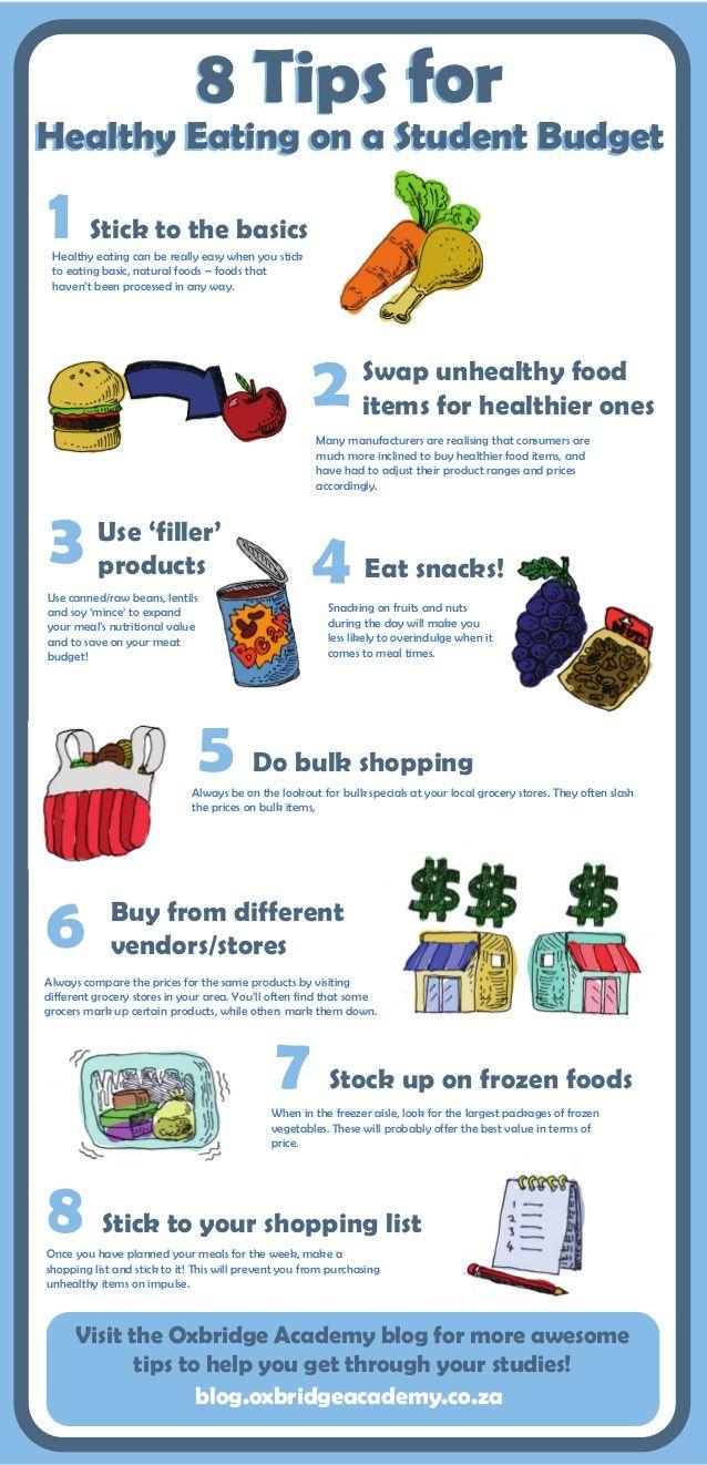 8 Tips for Eating Healthy on a Student Budget - Oxbridge Academy SA.