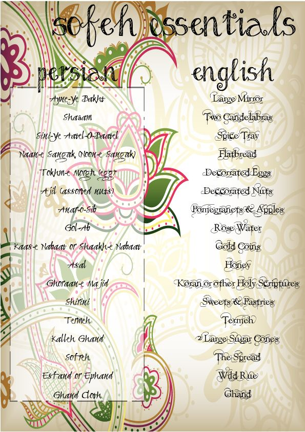 Persian Wedding Ceremony Essentials For Anyone Designing A Sofreh Aghd Table These Can Be Simple