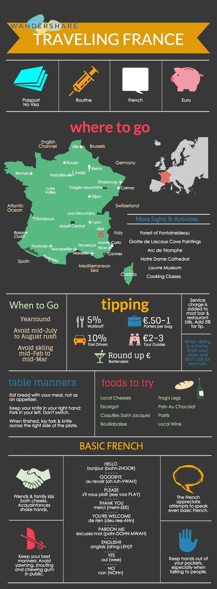 France ‪Travel‬ Cheat Sheet; Sign up at www.wandershare.com for high-res images.