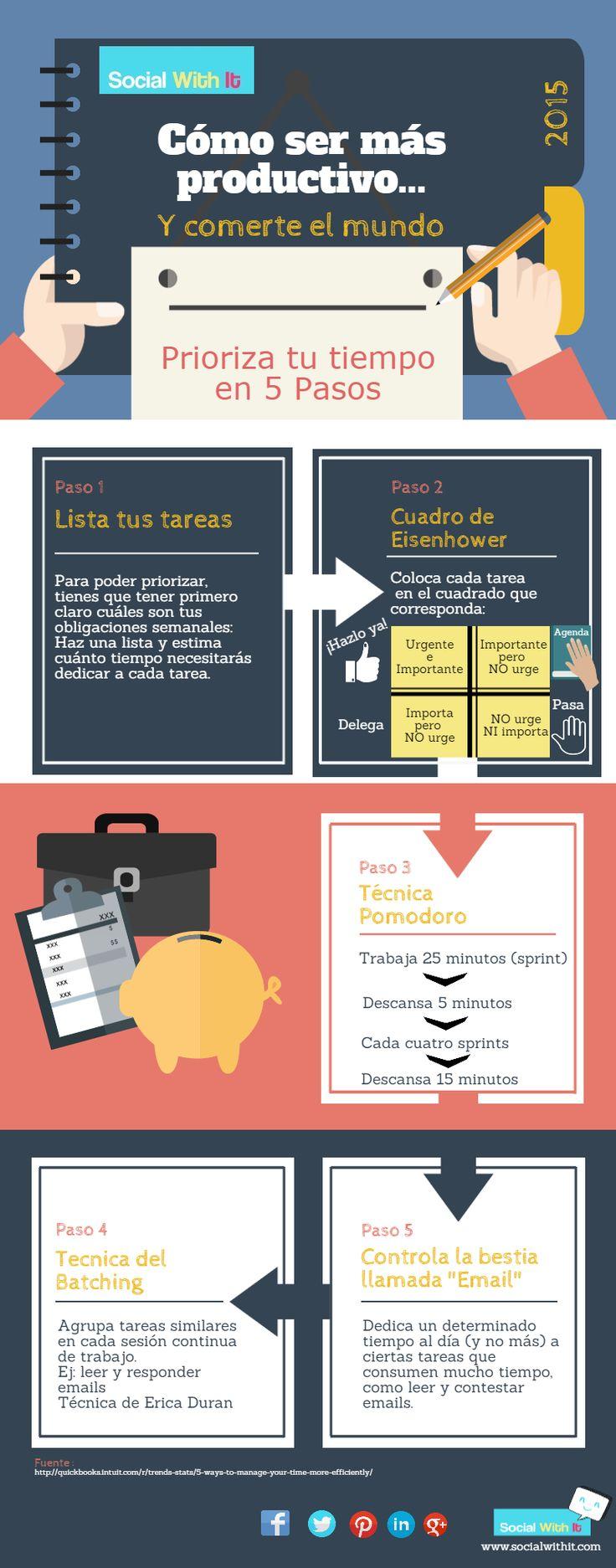 Hola: Una infografía sobre cómo ser más productivo: prioriza tu tiempo en 5 pasos. Un saludo