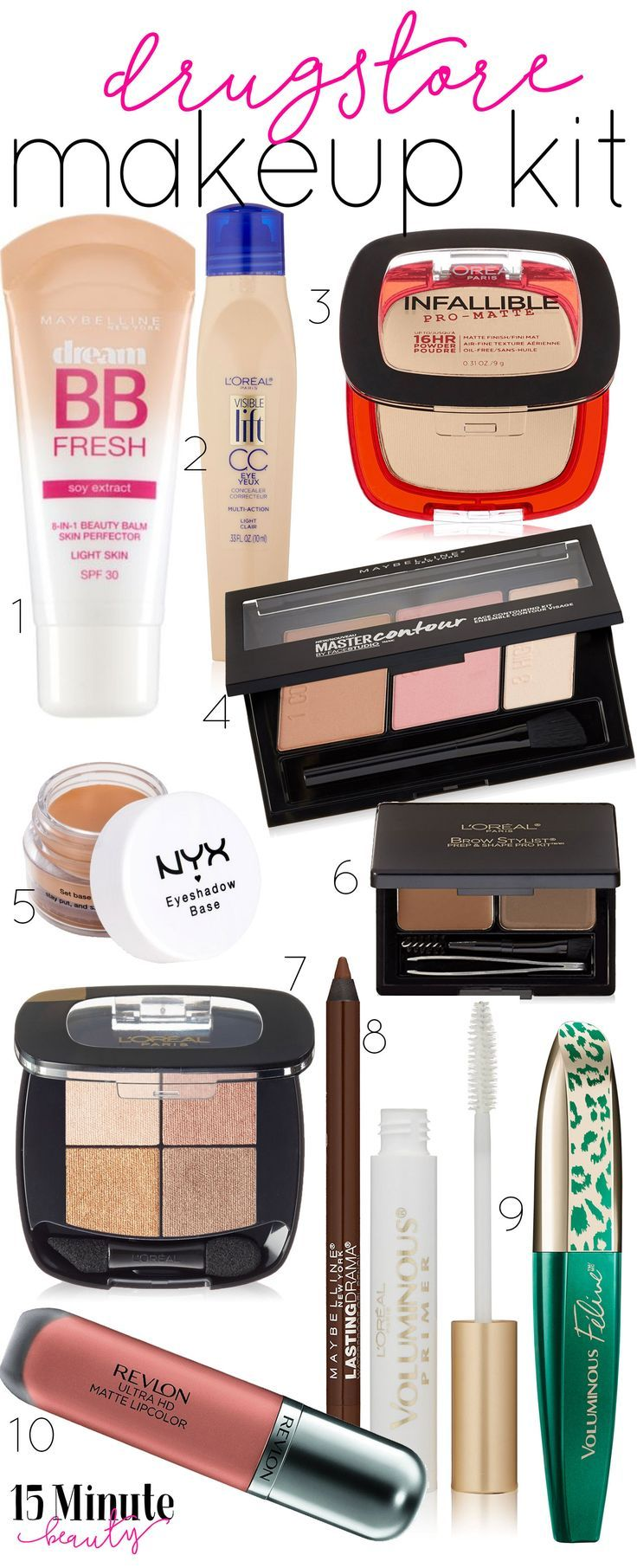 The Drugstore Makeup Kit: My Picks