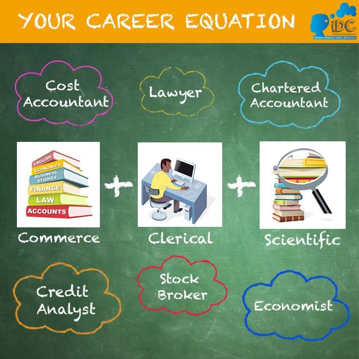 7 best Your Career Equation images on Pinterest Career, Carrera - clerical tasks