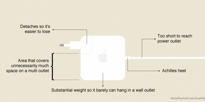 The Apple adapter