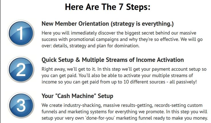 This what you get in the 7 steps once you sign up