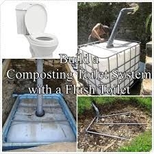 Image result for eco toilet systems