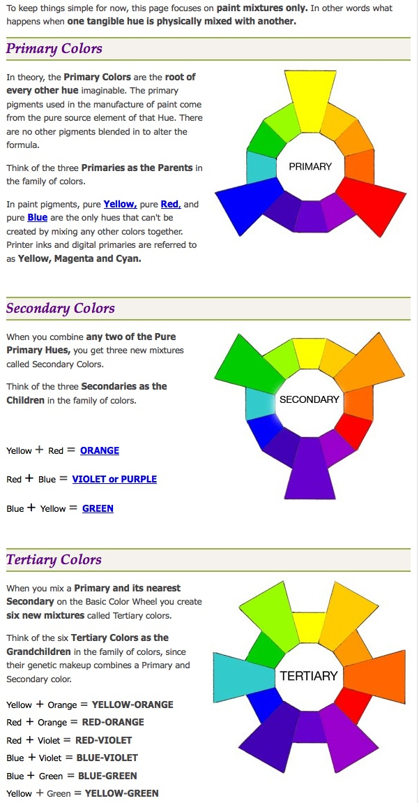 Primary Secondary Tertiary Colors Color Mixology