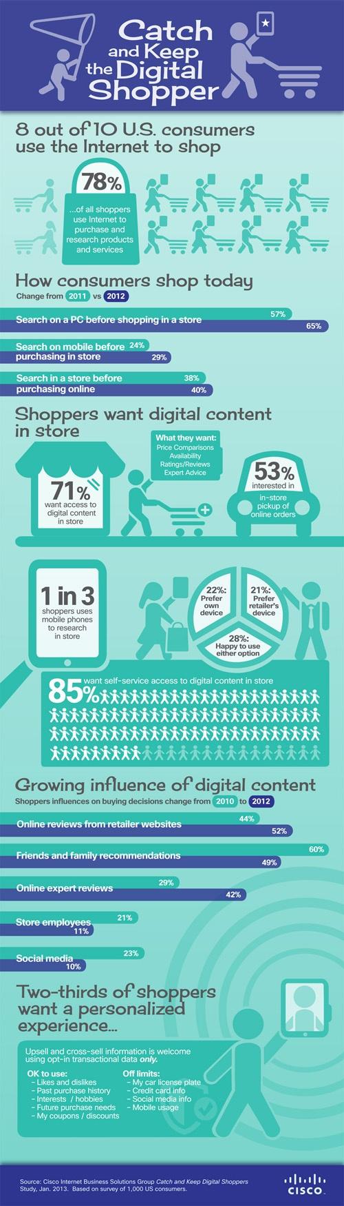 Internet y los dispositivos móviles influyen cada vez más en los procesos de compra - Puro Marketing