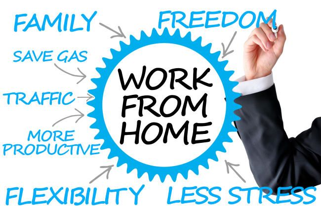 Work From Home Employment – The Benefits Are Many