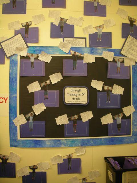 Strengths and Weaknesses Display | Beginning of School ...