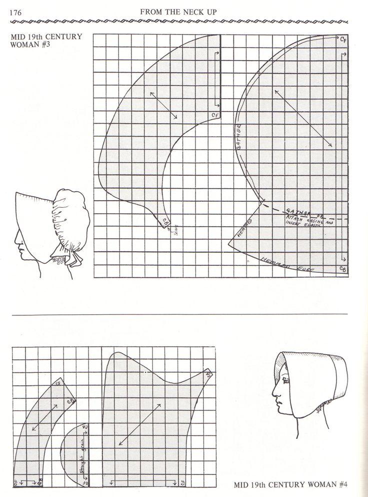 выкройка шапки федоры - Поиск в Google