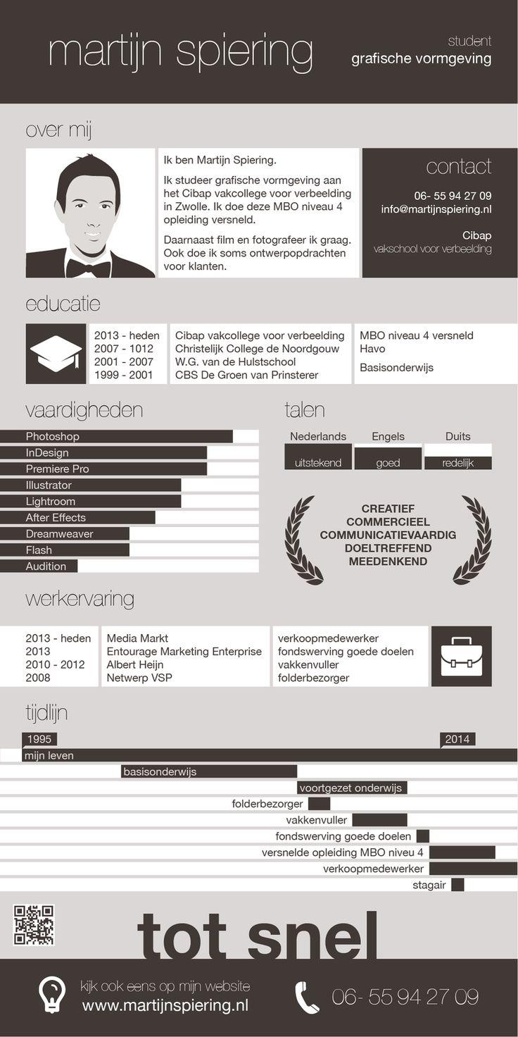 Creative Resume Curriculum Vitae of a