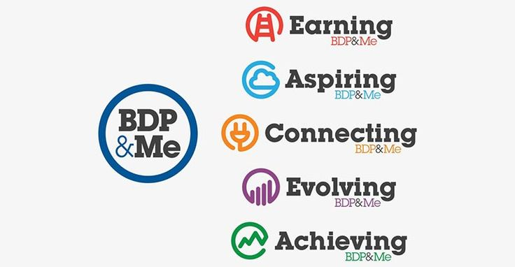 BDP International Human Resources Initiatives Brand Logos