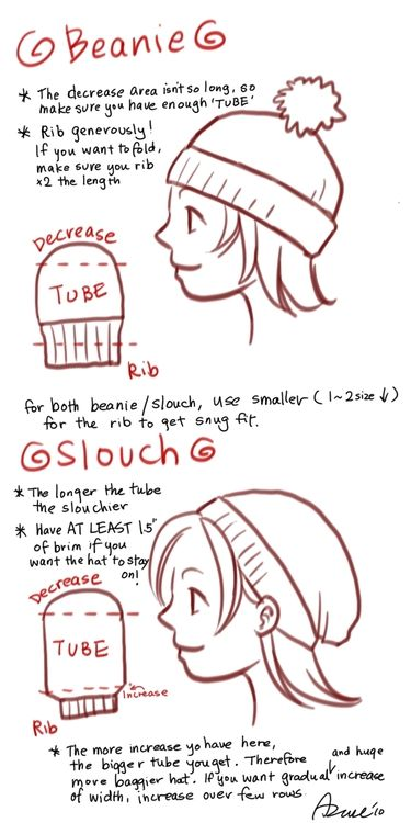 nifty notes for knitting beanies