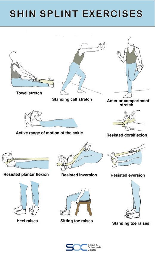 shin splints Archives - Learn Muscles |Stretches For Shin Pain