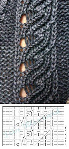 Beautiful pattern with needles. scheme