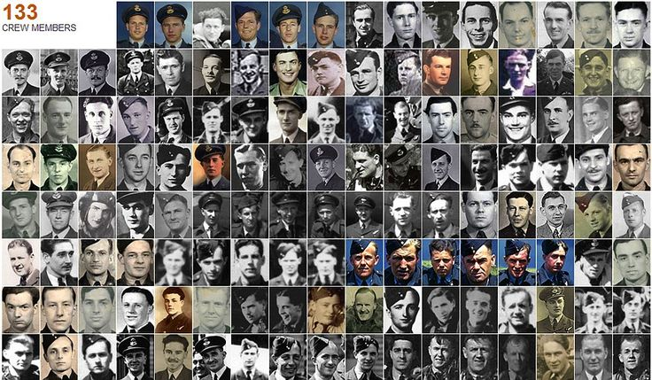 All of the 113 men who took part in the 'Dambusters' raid of 1943 pictured together for the very first time