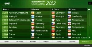 Tutto sugli eventi sportivi dell'estate 2012. Come? Con l'app delle Smart Tv Philips.